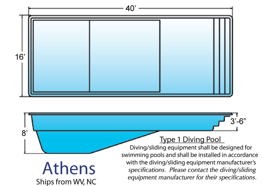 Athens Rectangle pool designs by Hawaiian Pools with Caribbean Pools on the Outer Banks NC